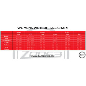 Zone3 Vanquish Wetsuit Women